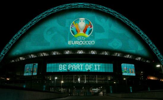 UEFA tiếp tục muốn tăng số đội dự Euro trong tương lai