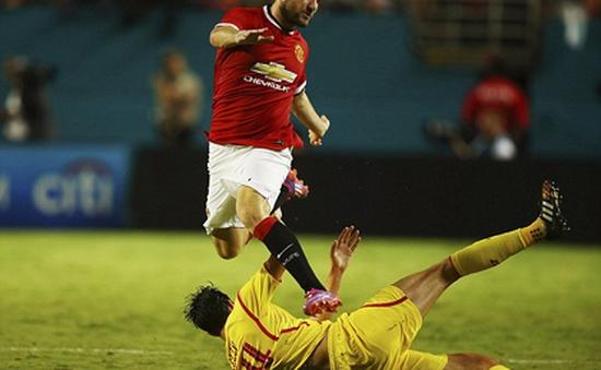 Manchester United: Hậu vệ Luke Shaw dính chấn thương nghiêm trọng
