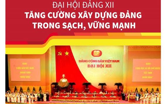 Nhìn lại 12 kỳ Đại hội của Đảng Cộng sản Việt Nam