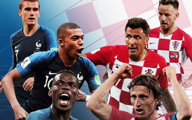 Lịch trực tiếp chung kết World Cup 2018 hôm nay 15/7: Pháp vs Croatia