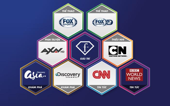 K+ thêm 9 kênh truyền hình quốc tế trên truyền hình Internet