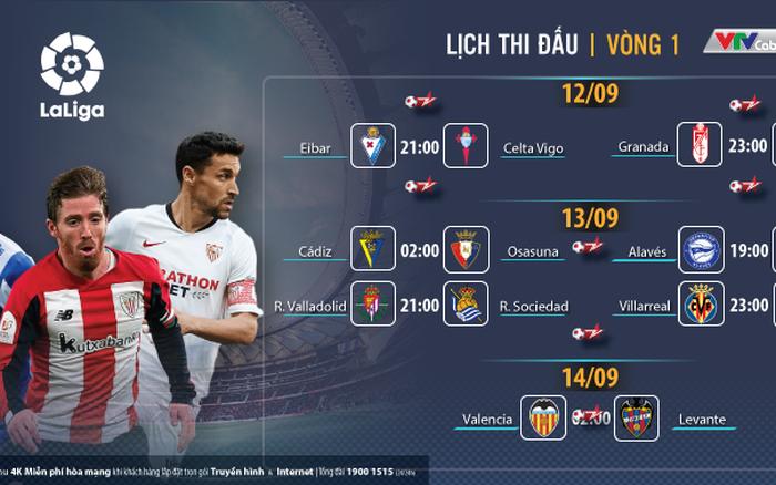 Xem trực tiếp La Liga 2020/2021 trên VTVcab từ 12/9