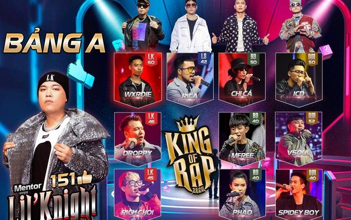 King of Rap: Nhật Hoàng chiếm spotlight với