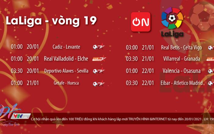 La Liga và Bundesliga trên VTVcab: Tâm điểm cuộc chiến top đầu