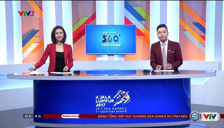 Nhịp đập 360 độ thể thao - 24/8/2017