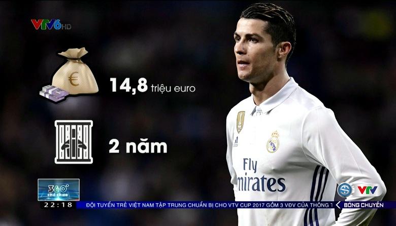 Ronaldo có nguy cơ ngồi tù 24 tháng, nộp phạt 14,8 triệu Euro