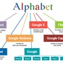 Công ty mẹ của Google thu lợi nhuận khủng