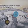Công nghệ phòng ngừa hiểm họa cho xe tự lái