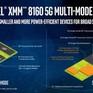 Intel ra mắt modem 5G dành cho smartphone