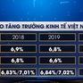 Tăng trưởng kinh tế Việt Nam ở mức cao nhưng tiềm ẩn rủi ro