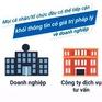 Các DN đang đóng góp thế nào trong quá trình số hóa dịch vụ công?
