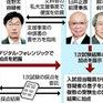 Nhật Bản bắt giữ cựu quan chức nghi giúp con gian lận thi cử