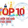 [INFOGRAPHIC] Top 10 sự kiện thế giới nổi bật 2018