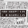 Nghi ngờ về tính chính xác của GDP Nhật Bản
