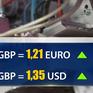 Đồng Bảng tăng giá mạnh do kết quả bầu cử Anh
