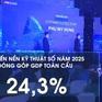 Thúc đẩy chuyển đổi số ở các doanh nghiệp Việt