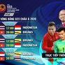 Xem trực tiếp U23 Việt Nam đá vòng loại U23 châu Á 2020 trên Onme