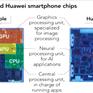 Huawei thu hẹp khoảng cách với Apple về thiết kế chip