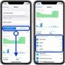 Thủ thuật giúp 'vạch mặt' những ứng dụng ngốn pin nhất trên iPhone