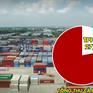 TP.HCM - Những dấu son kinh tế - xã hội năm 2019