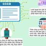 [Infographic] Những tính năng nổi bật của thẻ căn cước công dân gắn chíp điện tử