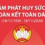 90 năm từ Hội Phản đế đồng minh đến Mặt trận Tổ quốc Việt Nam ngày nay