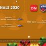 Xem trực tiếp series Chung kết VBA Finals 2020 trên VTVcab