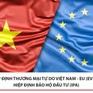 Hiệp định EVFTA: Cơ hội và thách thức