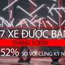Các xe bán chạy nhất thị trường Việt Nam tháng 1/2020