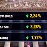 Chứng khoán Mỹ tăng điểm nhờ tín hiệu tích cực từ thị trường năng lượng