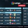 Vòng 37 La Liga: Quyết định ngôi vương?