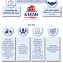 [INFOGRAPHIC] 8/8 - Ngày mua sắm trực tuyến ASEAN