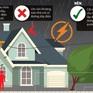 [INFOGRAPHIC] Những việc nên và không nên làm để đảm bảo an toàn điện mùa mưa bão