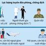 [CHÍNH THỨC] 9 nhóm đối tượng ưu tiên và miễn phí tiêm vaccine COVID-19