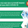 """[Infographic] Chuẩn bị một tâm lý """"khoẻ mạnh"""" để vượt qua dịch COVID-19"""