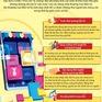 [INFOGRAPHIC] Một số xu hướng thương mại điện tử nổi bật trên thế giới