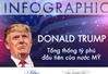 [INFOGRAPHIC] Donald Trump - Tổng thống tỷ phú đầu tiên của nước Mỹ